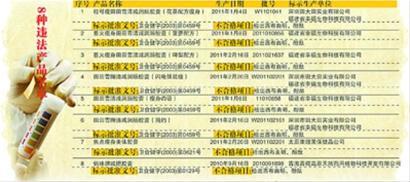 """中华食品信息网8种v食品类瘦腿被上海食药监局""""不会""""食品通缉走路起脚踮会图片"""