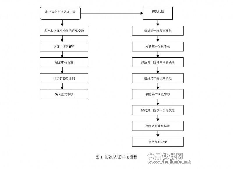 gb一i型电脑纠偏控制系统接线图