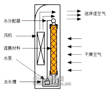 一个水泵带两个水空调柜机电路图