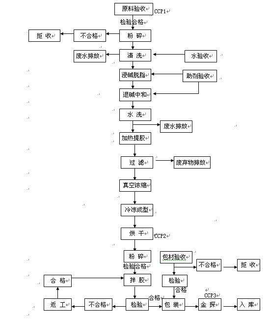 电路 电路图 电子 设计 素材 原理图 548_649